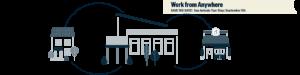 Work from Anywhere Haworth Roadshow 2021 Wittigs Office Interiors